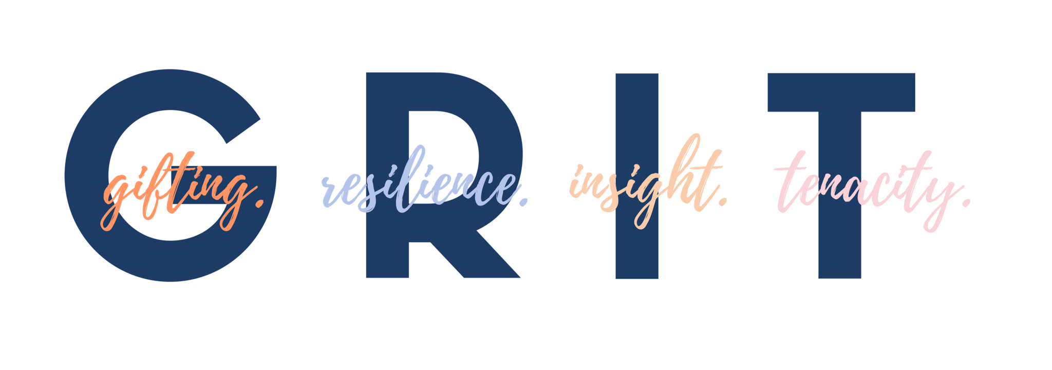 GRIT: Gifting, Resilience, Insight, Tenacity