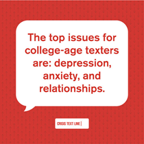College Age Texters
