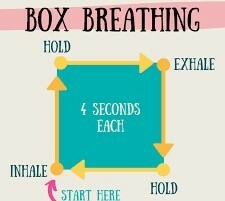 Graphic of Box Breathing